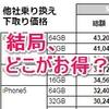 iPhone6ニュース